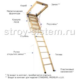 Лестница чердачная Docke Dacha 60x120x280 см