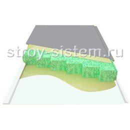 Сэндвич-панели стеновые шириной 1190 мм с базальтовым наполнителем 80 мм RAL 7004/RAL 9003