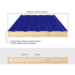Сэндвич-панели стеновые шириной 1190 мм с базальтовым наполнителем 80 мм RAL 5002/RAL 9003
