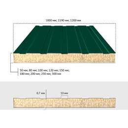 Сэндвич-панели стеновые шириной 1190 мм с базальтовым наполнителем 80 мм RAL 6005/RAL 9003