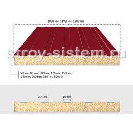 Сэндвич-панели стеновые шириной 1190 мм с базальтовым наполнителем 80 мм RAL 3005/RAL 9003