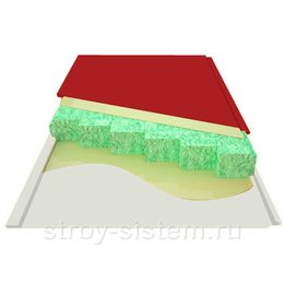 Сэндвич-панели стеновые шириной 1190 мм с базальтовым наполнителем 80 мм RAL 3011/RAL 9002