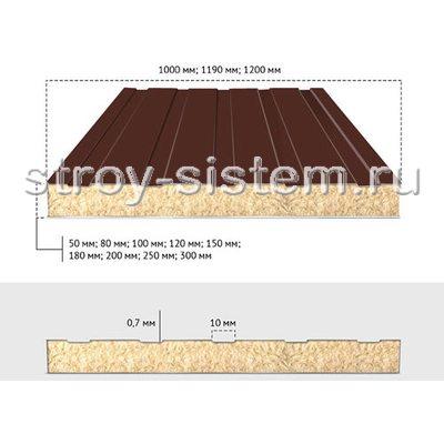 Сэндвич-панели стеновые шириной 1190 мм с базальтовым наполнителем 80 мм RAL 8017/RAL 9003