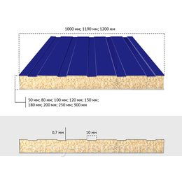 Сэндвич-панели стеновые шириной 1190 мм с базальтовым наполнителем 80 мм RAL 5002/RAL 9002