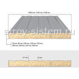 Сэндвич-панели стеновые шириной 1190 мм с базальтовым наполнителем 80 мм RAL 7004/RAL 9002
