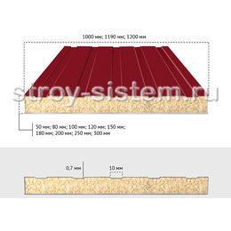 Сэндвич-панели стеновые шириной 1190 мм с базальтовым наполнителем 80 мм RAL 3005/RAL 9002