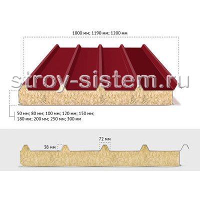Кровельные сэндвич-панели с базальтовым наполнителем 100 мм RAL 3005/RAL 9002